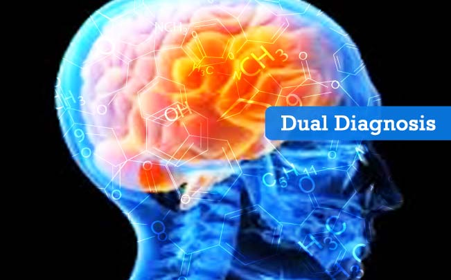 Dual Diagnosis Training